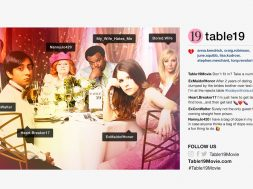 Table 19 Movie Trailer 2017